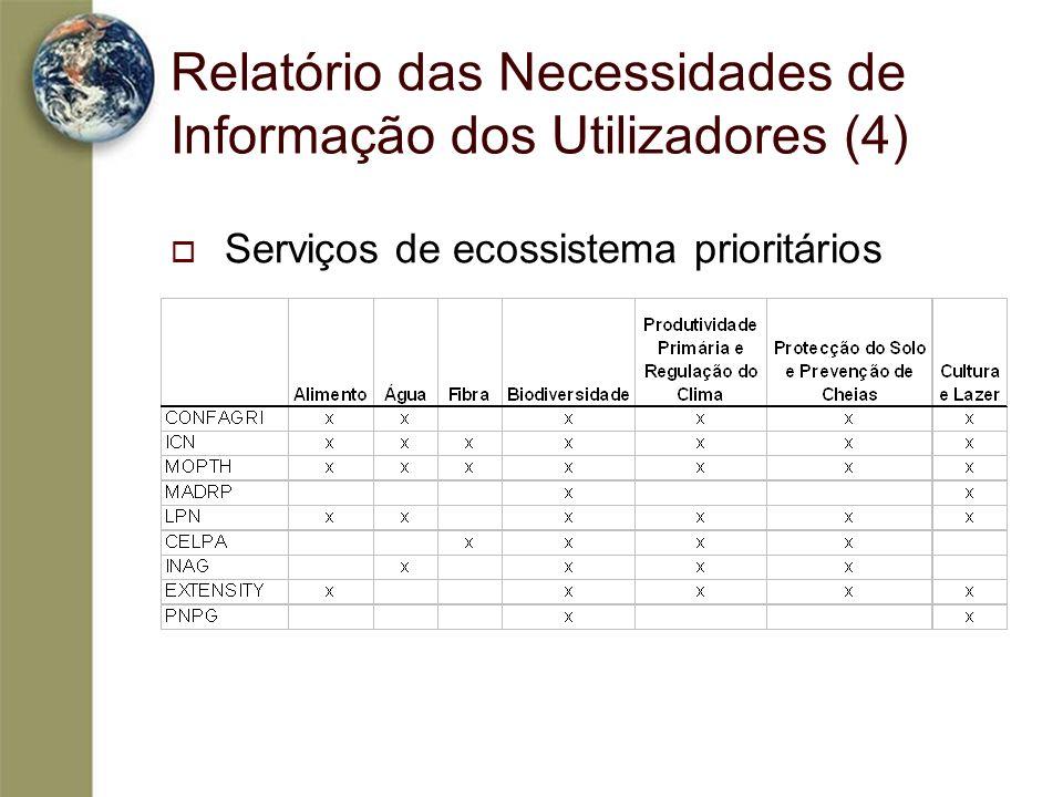 Relatório das Necessidades de Informação dos Utilizadores (4)