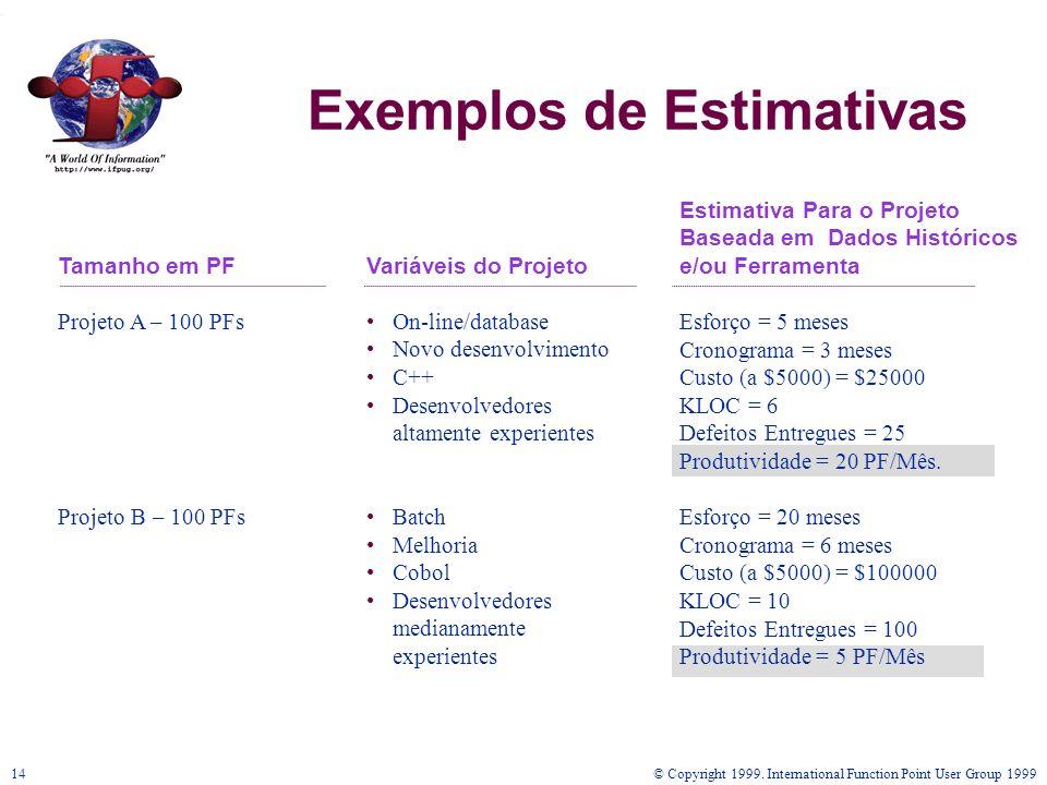 Exemplos de Estimativas