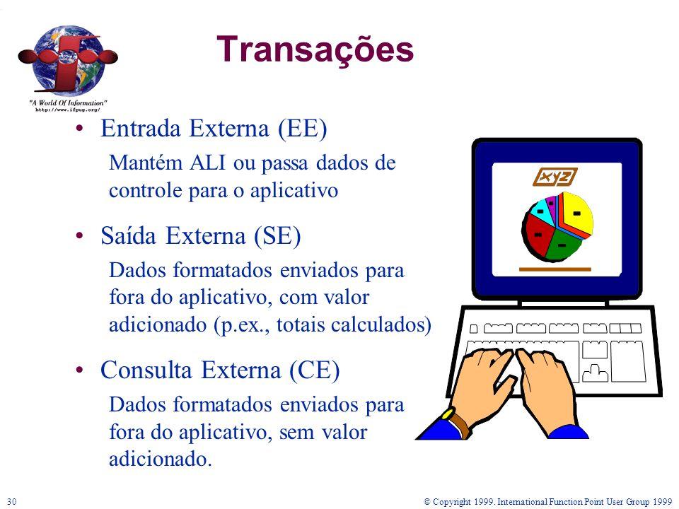 Transações Entrada Externa (EE) Saída Externa (SE)