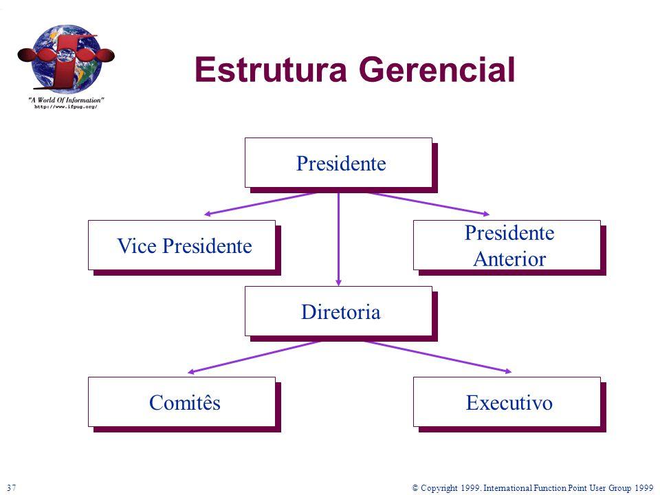 Estrutura Gerencial Presidente Vice Presidente Presidente Anterior