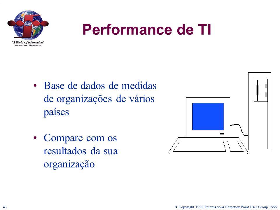 Performance de TIBase de dados de medidas de organizações de vários países. Compare com os resultados da sua organização.