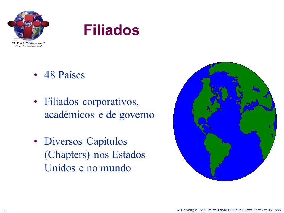 Filiados 48 Países Filiados corporativos, acadêmicos e de governo