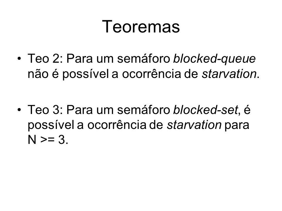 Teoremas Teo 2: Para um semáforo blocked-queue não é possível a ocorrência de starvation.