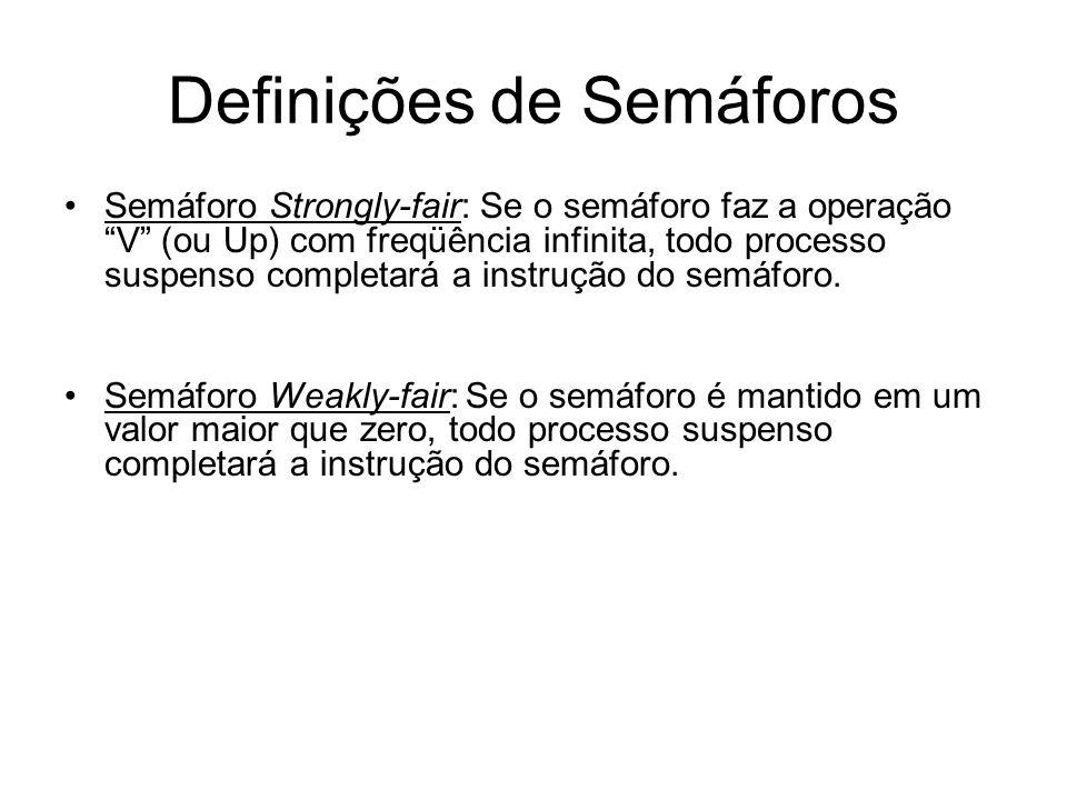 Definições de Semáforos