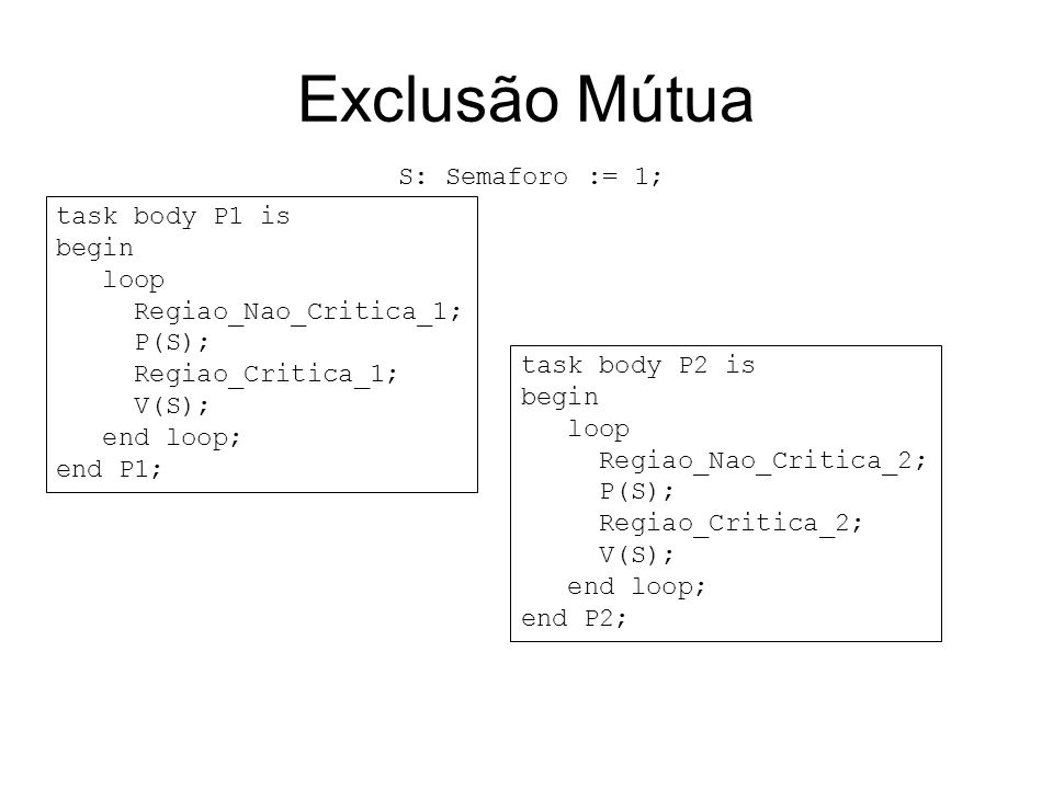 Exclusão Mútua S: Semaforo := 1; task body P1 is begin loop