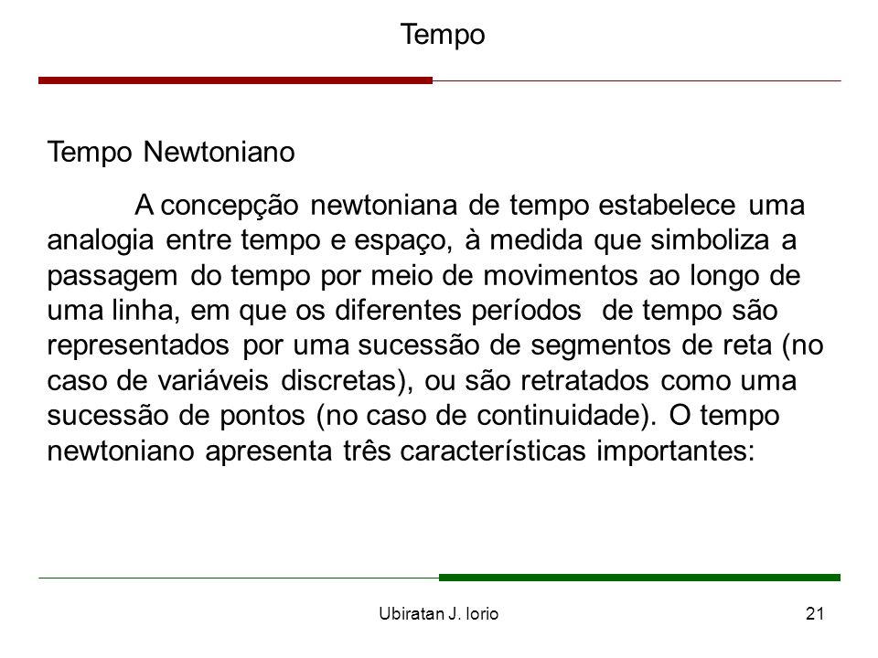 Tempo Tempo Newtoniano