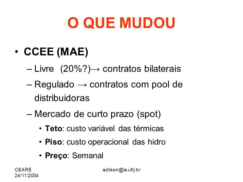 O QUE MUDOU CCEE (MAE) Livre (20% )→ contratos bilaterais