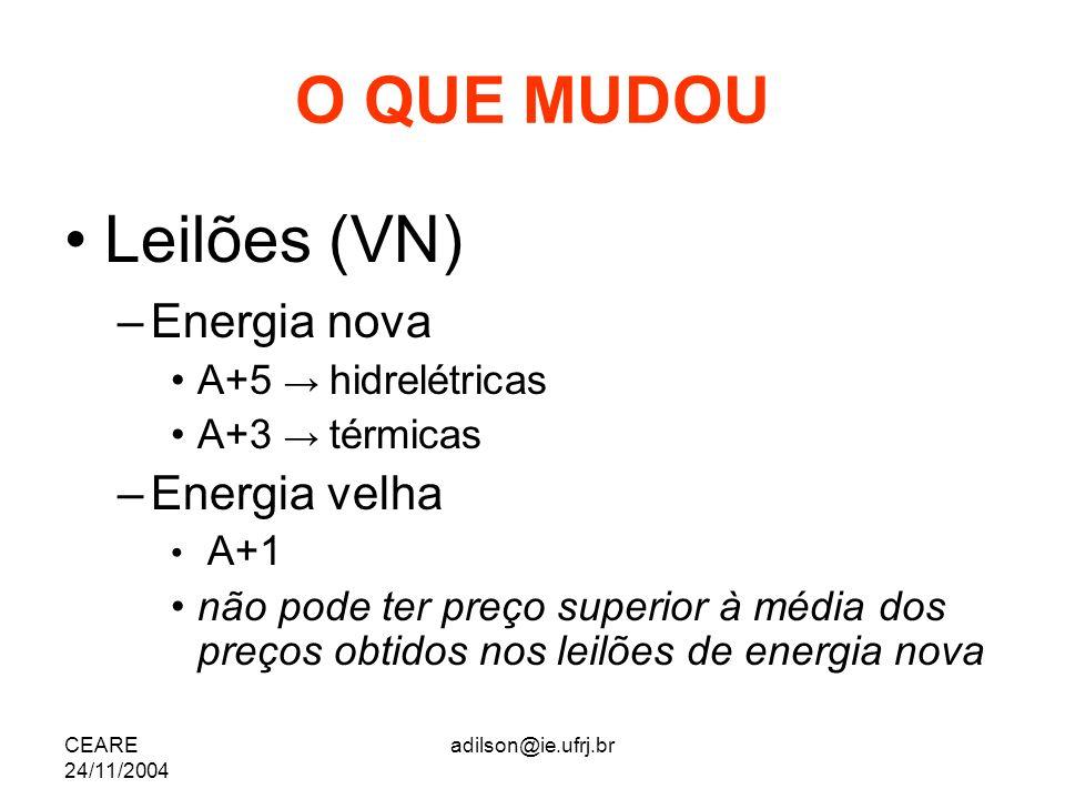 O QUE MUDOU Leilões (VN) Energia nova Energia velha