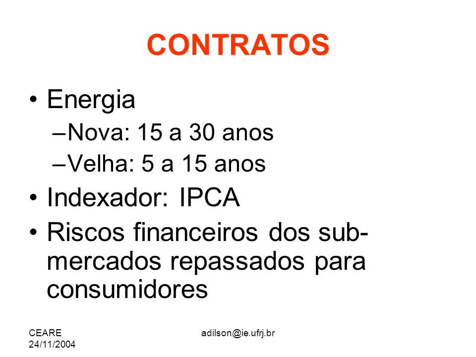 CONTRATOS Energia Indexador: IPCA