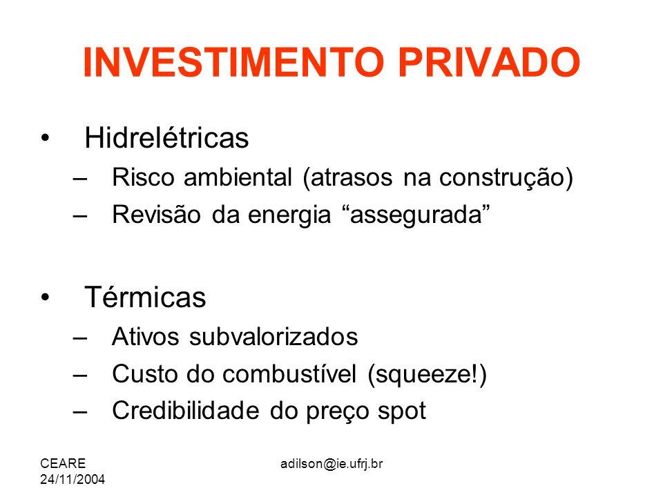 INVESTIMENTO PRIVADO Hidrelétricas Térmicas