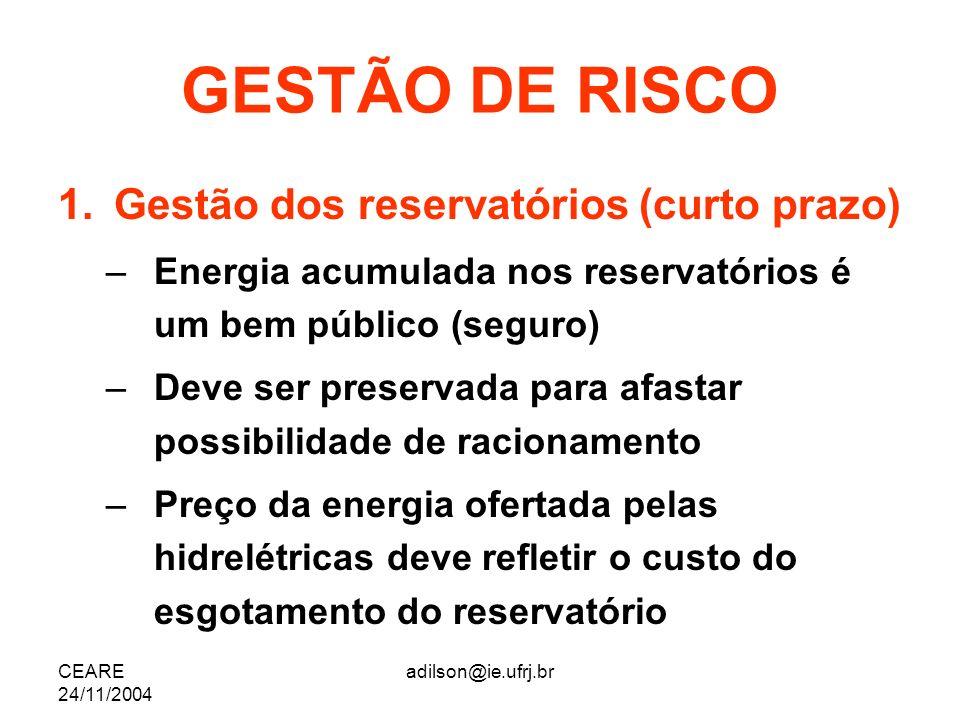 GESTÃO DE RISCO Gestão dos reservatórios (curto prazo)