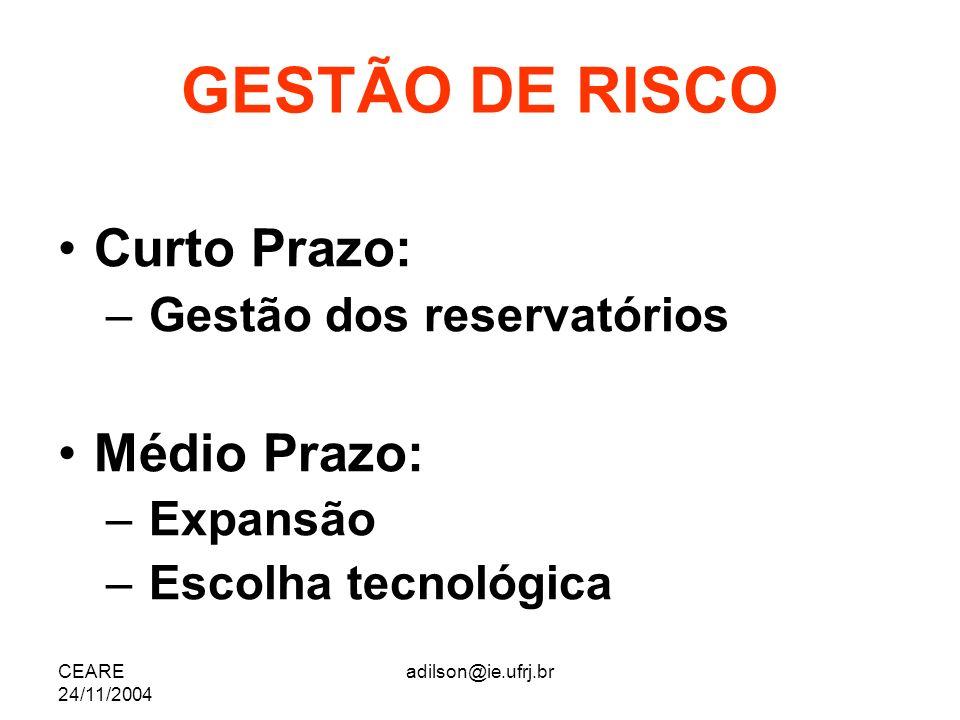 GESTÃO DE RISCO Curto Prazo: Médio Prazo: Gestão dos reservatórios
