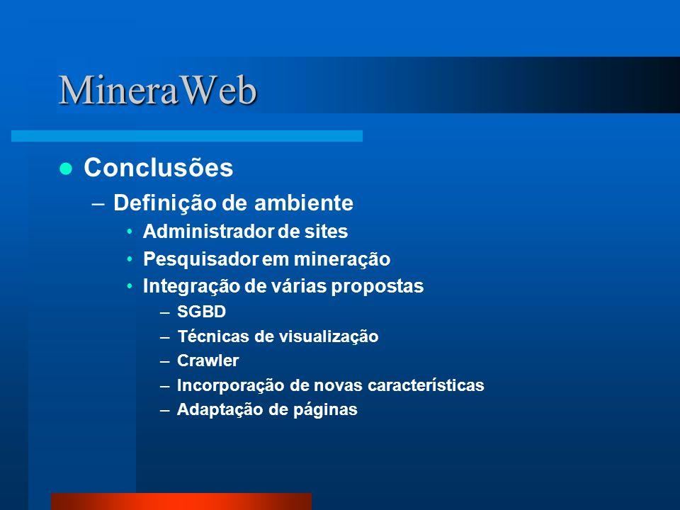 MineraWeb Conclusões Definição de ambiente Administrador de sites
