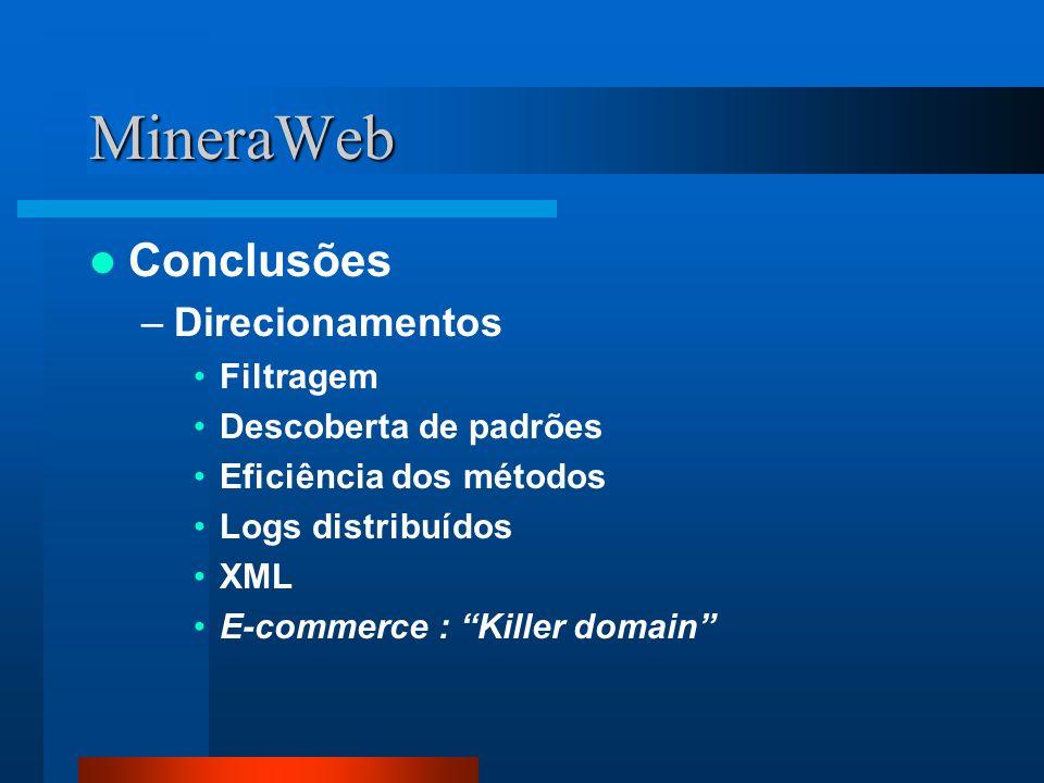 MineraWeb Conclusões Direcionamentos Filtragem Descoberta de padrões