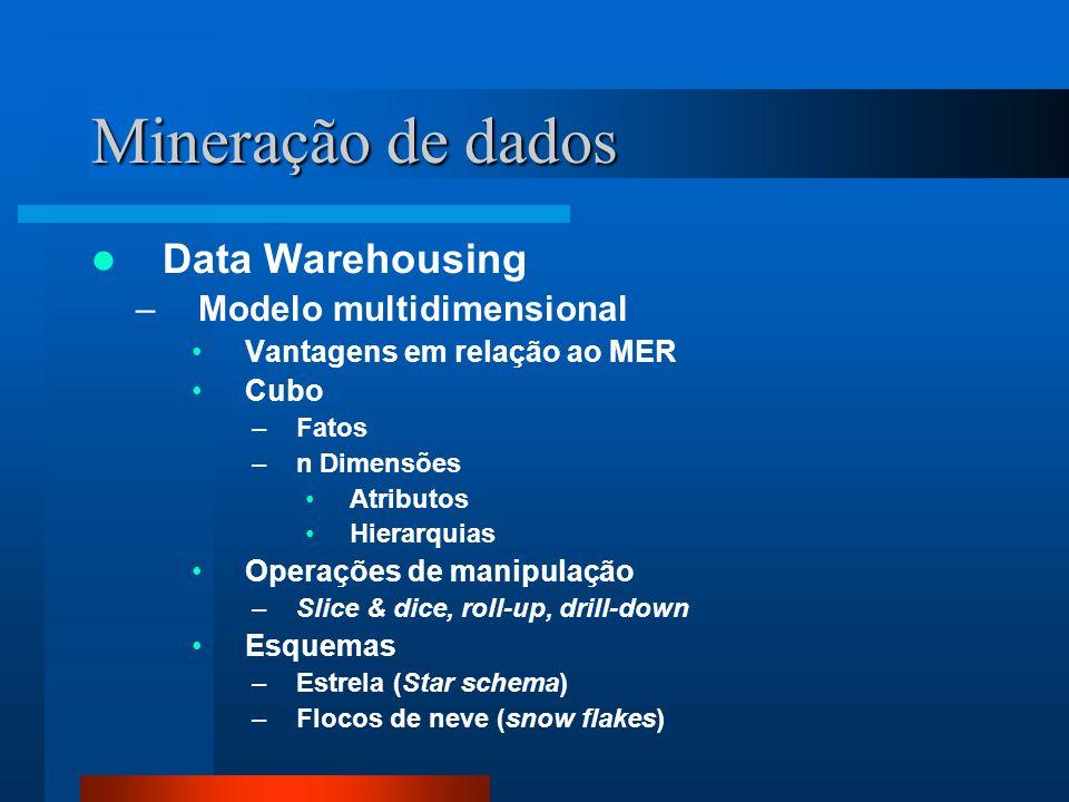 Mineração de dados Data Warehousing Modelo multidimensional