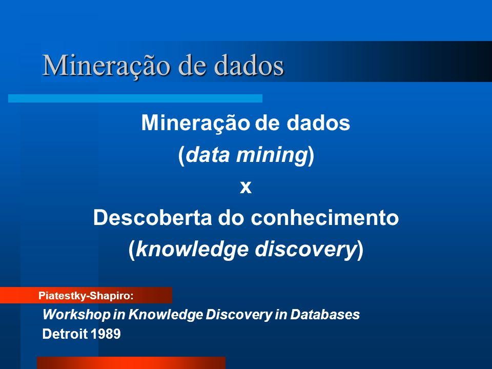Descoberta do conhecimento (knowledge discovery)