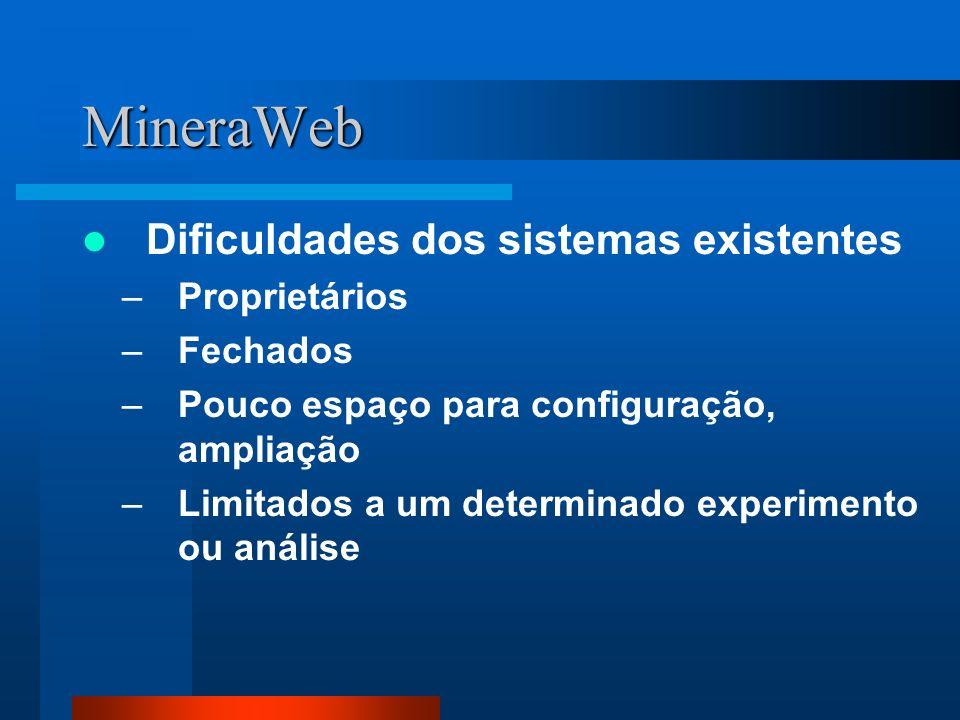 MineraWeb Dificuldades dos sistemas existentes Proprietários Fechados