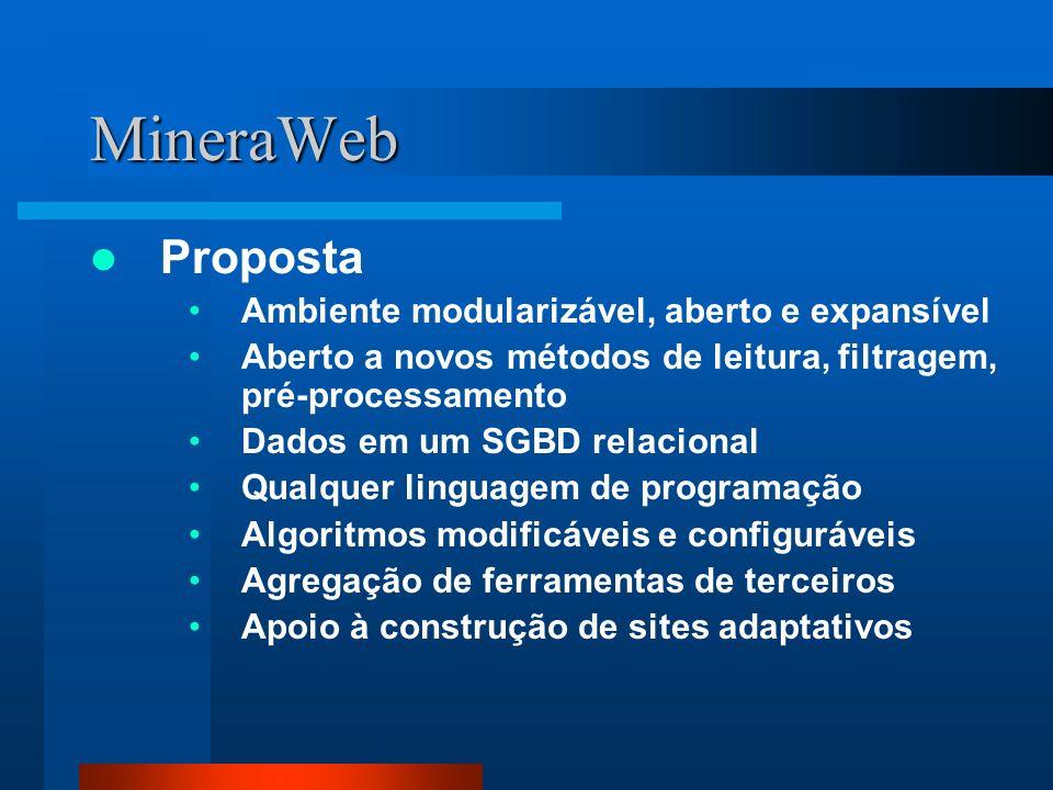 MineraWeb Proposta Ambiente modularizável, aberto e expansível