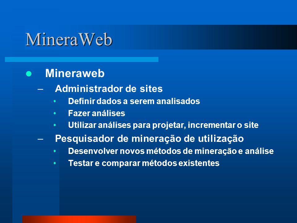 MineraWeb Mineraweb Administrador de sites