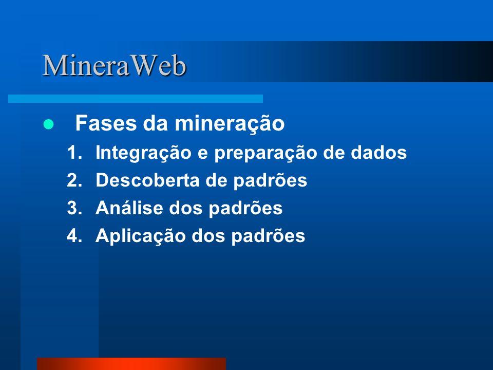 MineraWeb Fases da mineração Integração e preparação de dados