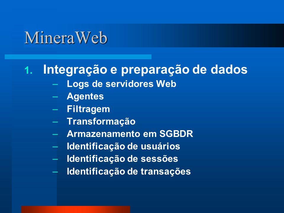 MineraWeb Integração e preparação de dados Logs de servidores Web