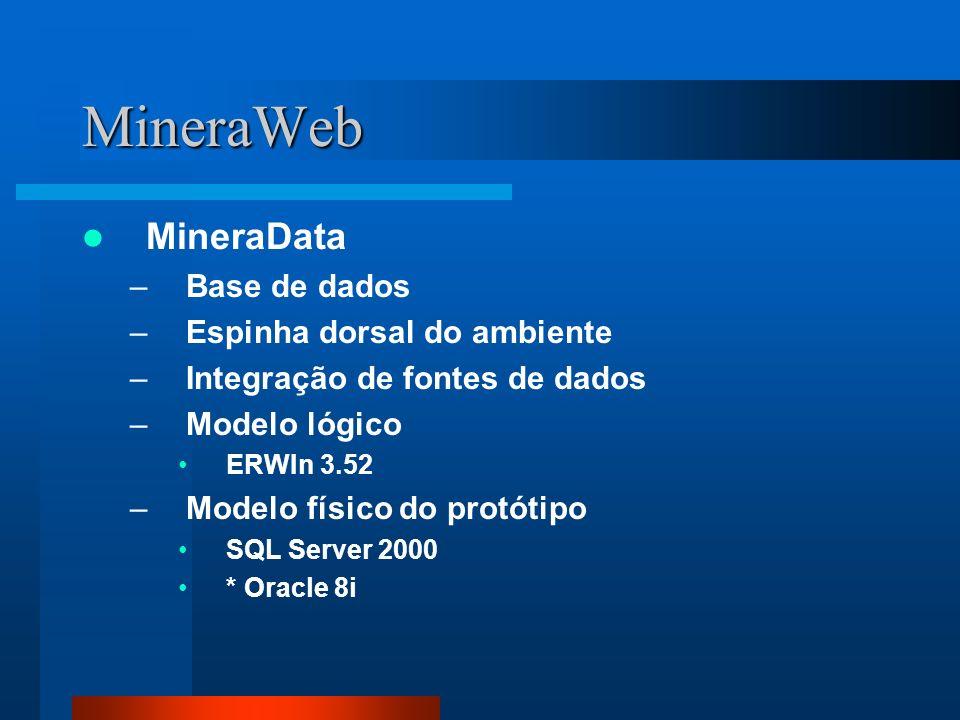 MineraWeb MineraData Base de dados Espinha dorsal do ambiente