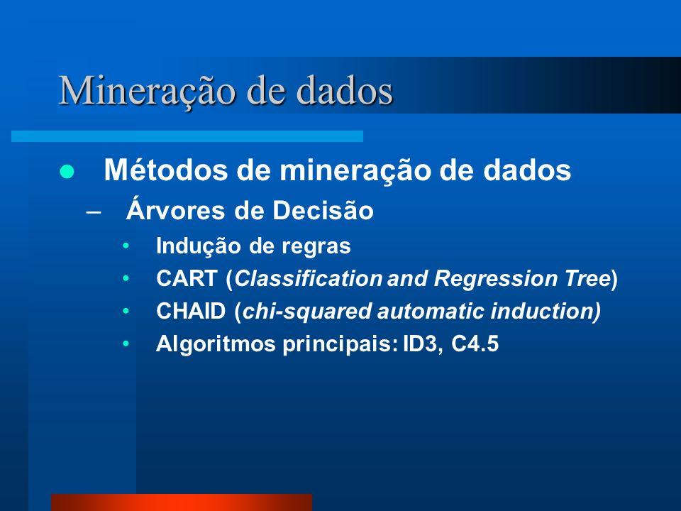 Mineração de dados Métodos de mineração de dados Árvores de Decisão