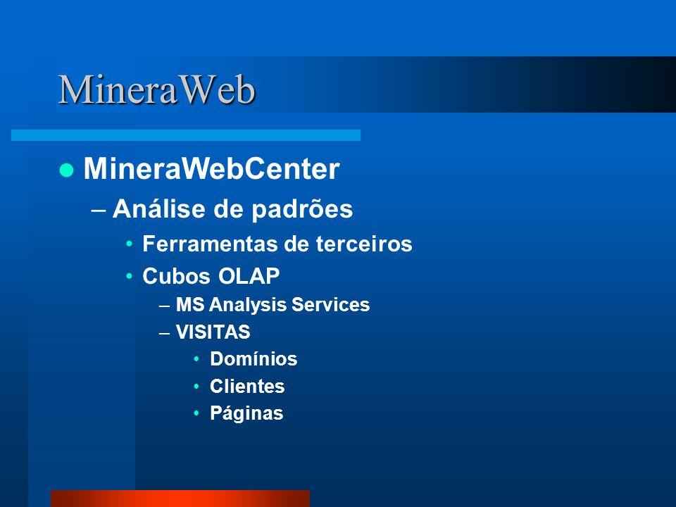 MineraWeb MineraWebCenter Análise de padrões Ferramentas de terceiros