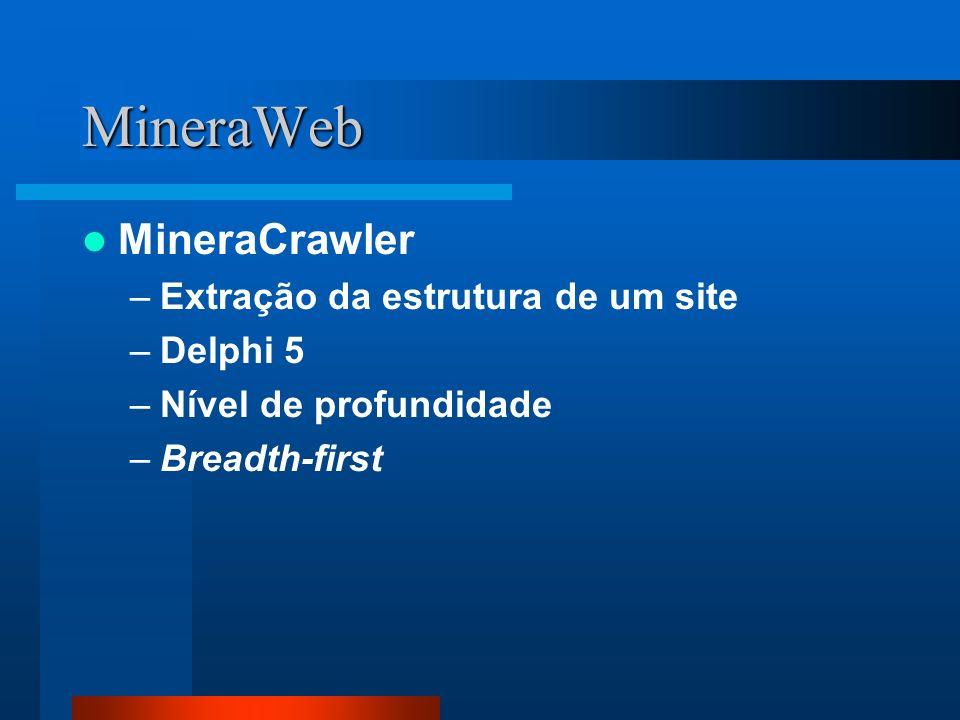 MineraWeb MineraCrawler Extração da estrutura de um site Delphi 5