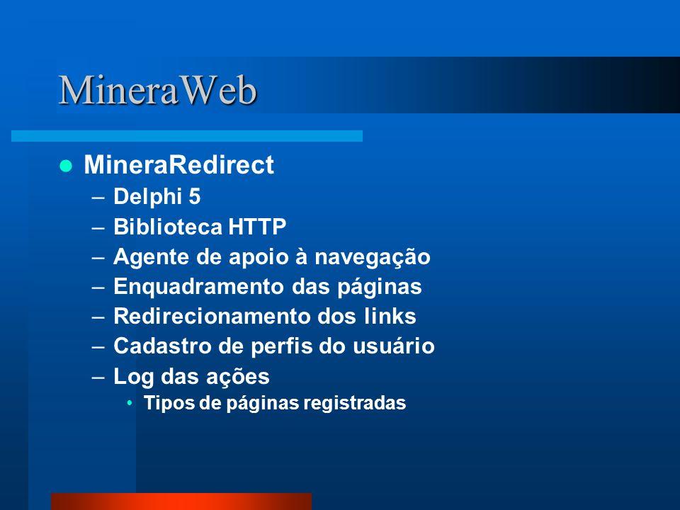 MineraWeb MineraRedirect Delphi 5 Biblioteca HTTP