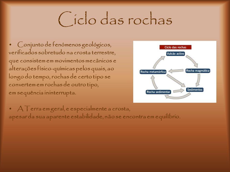 Ciclo das rochas Conjunto de fenómenos geológicos,