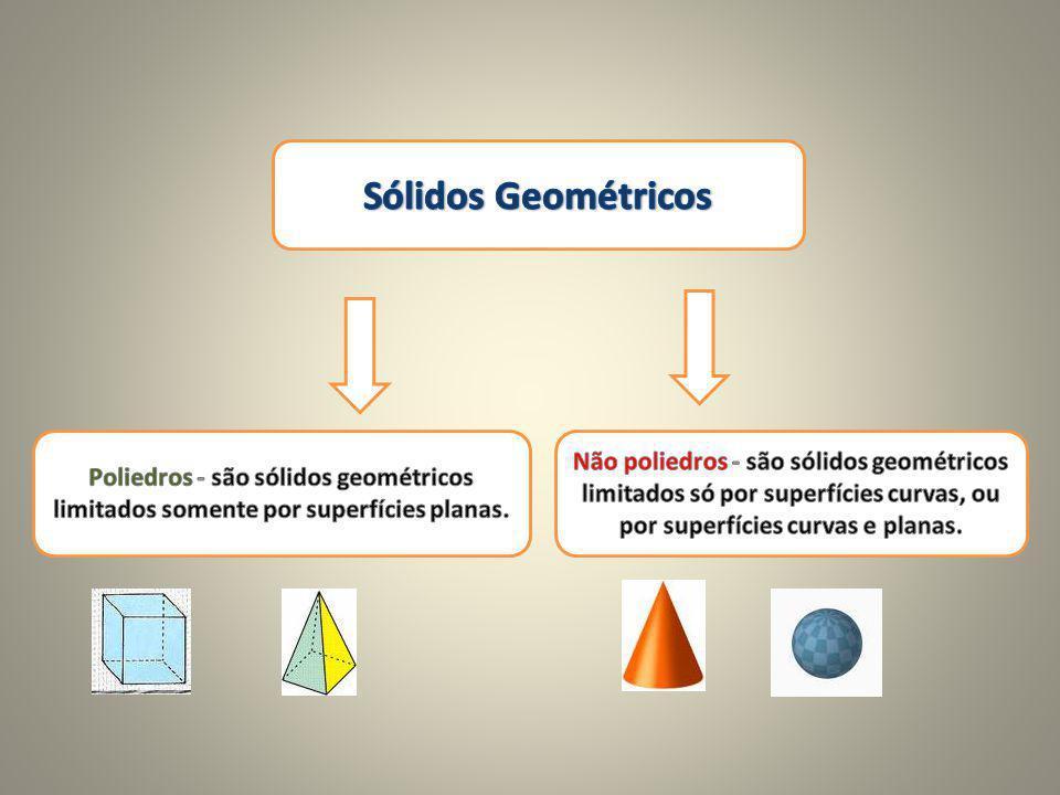 Sólidos Geométricos Poliedros - são sólidos geométricos limitados somente por superfícies planas.