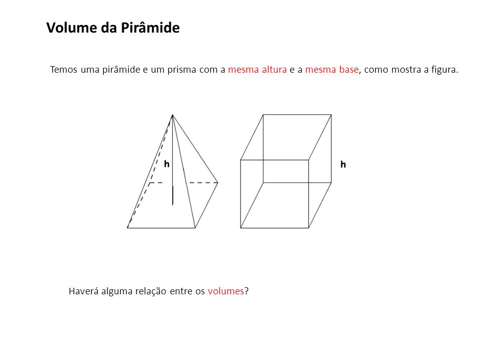 Volume da Pirâmide Temos uma pirâmide e um prisma com a mesma altura e a mesma base, como mostra a figura.