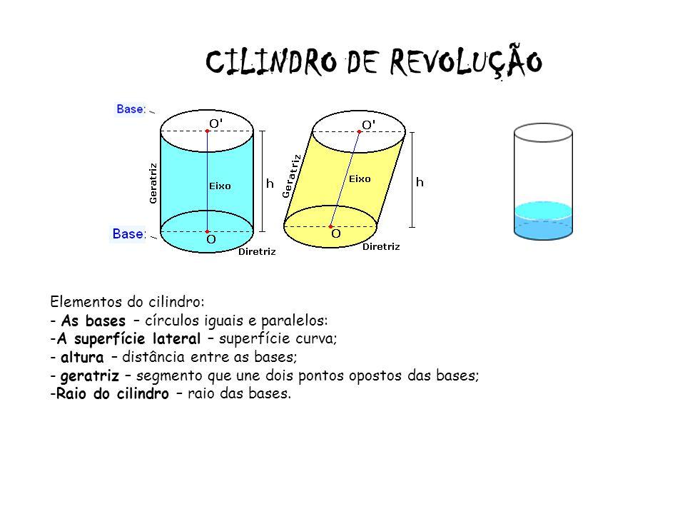 CILINDRO DE REVOLUÇÃO Elementos do cilindro: