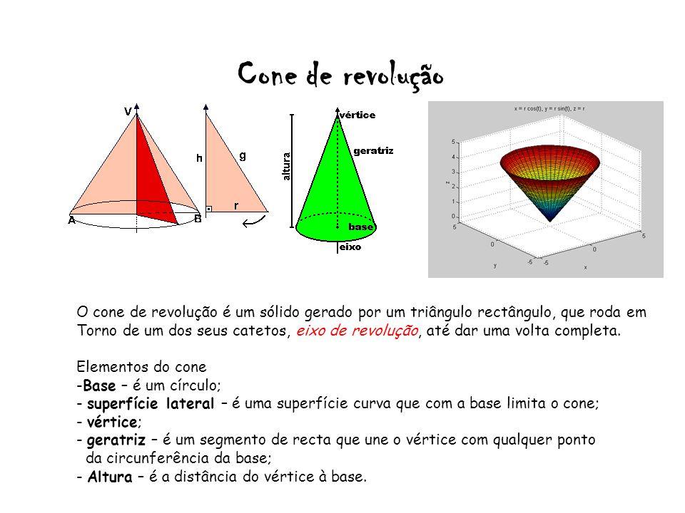 Cone de revolução O cone de revolução é um sólido gerado por um triângulo rectângulo, que roda em.