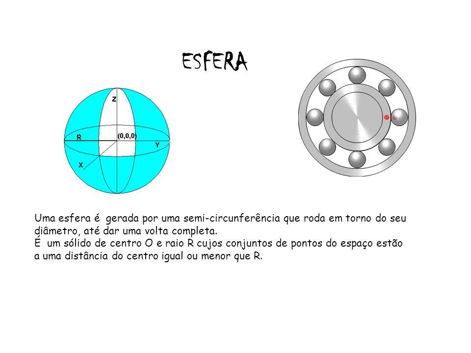 ESFERA Uma esfera é gerada por uma semi-circunferência que roda em torno do seu diâmetro, até dar uma volta completa.