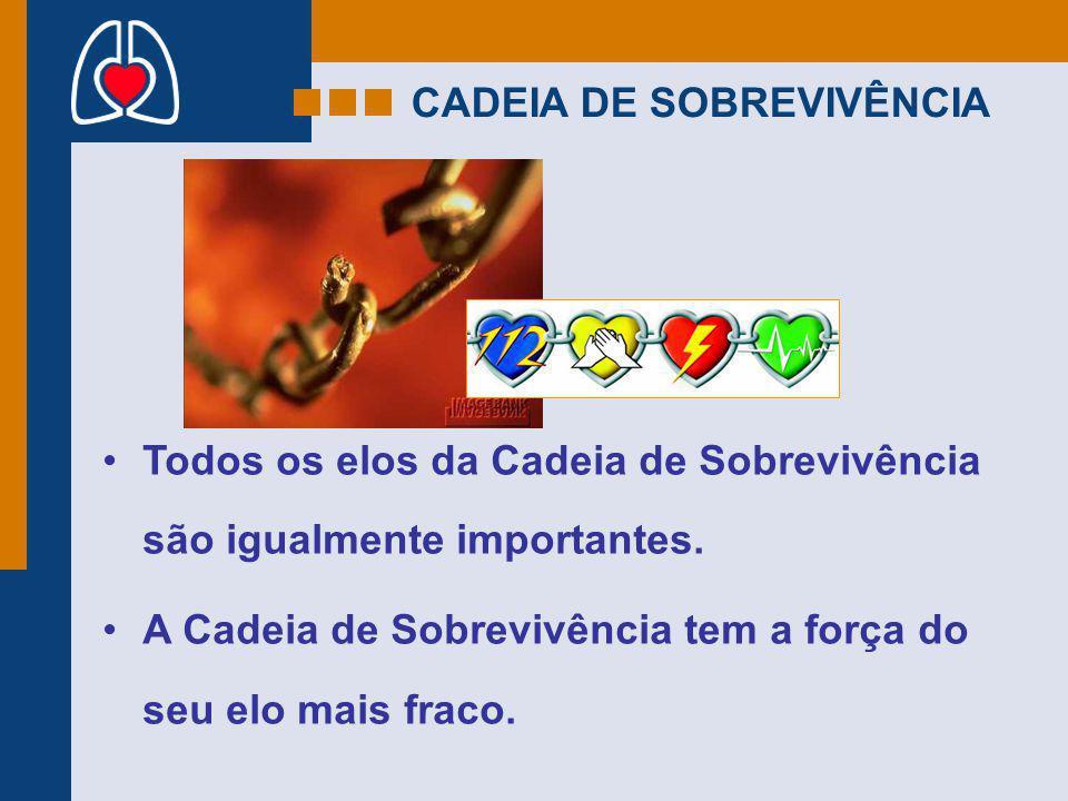 CADEIA DE SOBREVIVÊNCIA