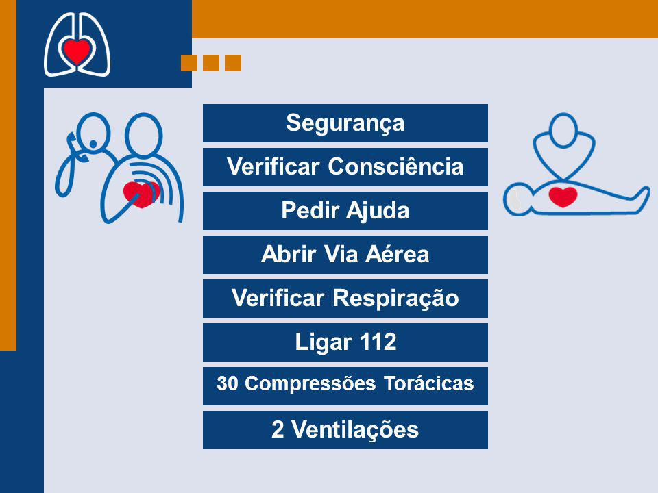 Verificar Consciência 30 Compressões Torácicas