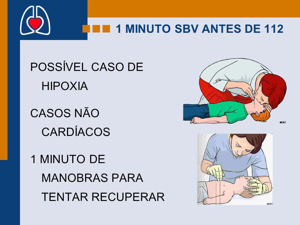 1 MINUTO SBV ANTES DE 112 POSSÍVEL CASO DE HIPOXIA.