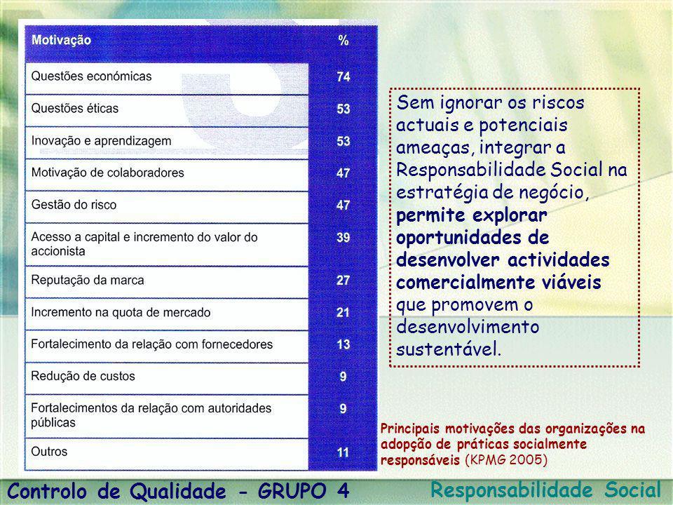 Controlo de Qualidade - GRUPO 4 Responsabilidade Social