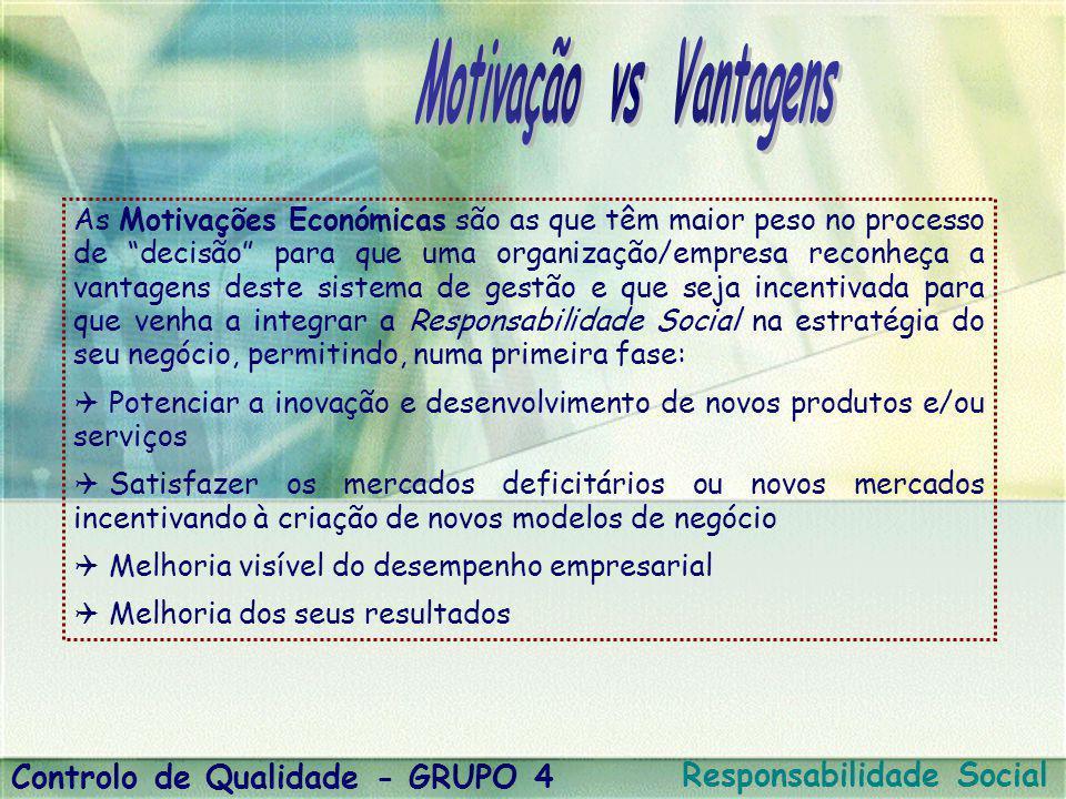 Motivação vs Vantagens