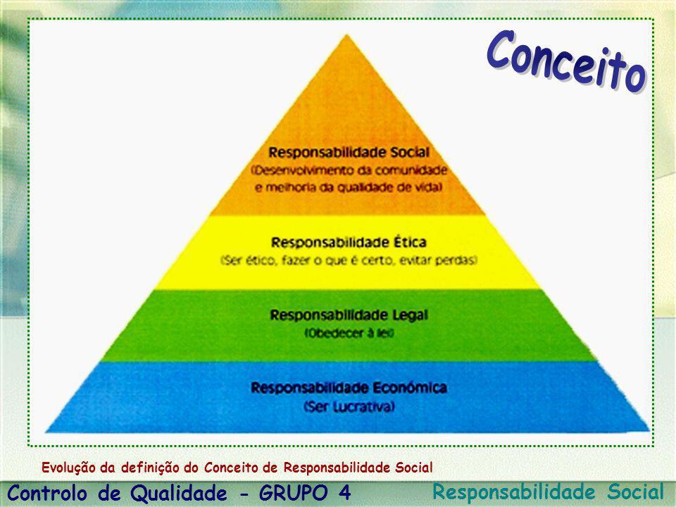 Conceito Controlo de Qualidade - GRUPO 4 Responsabilidade Social