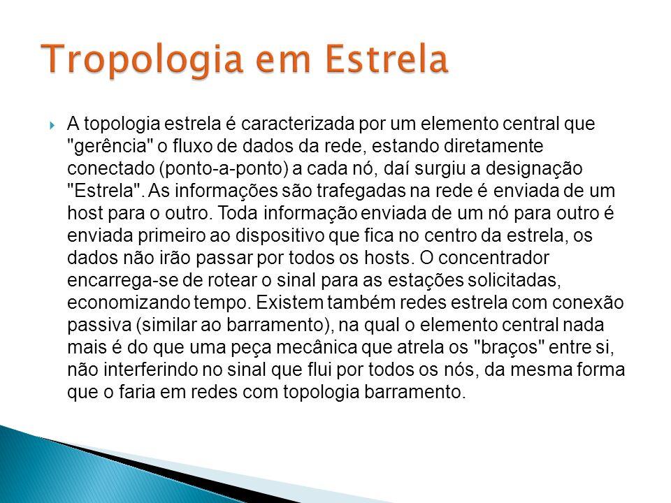 Tropologia em Estrela