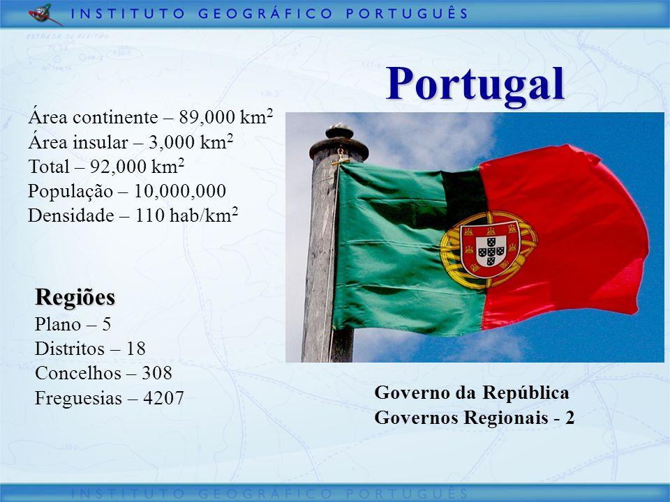 Portugal Regiões Área continente – 89,000 km2 Área insular – 3,000 km2