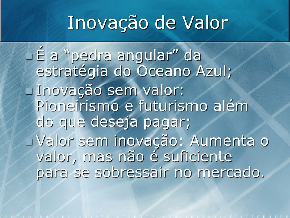Inovação de Valor É a pedra angular da estratégia do Oceano Azul;