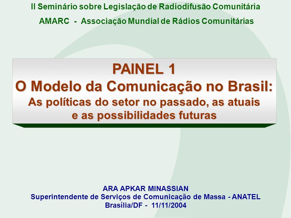 PAINEL 1 O Modelo da Comunicação no Brasil: