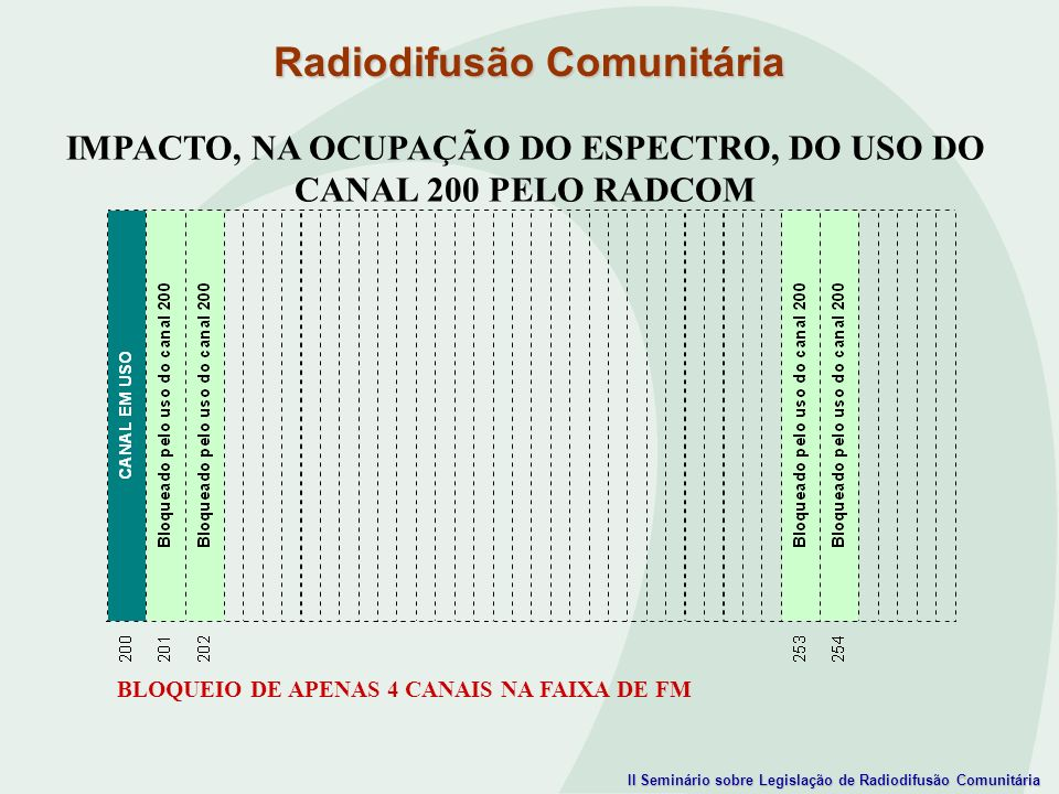 Radiodifusão Comunitária