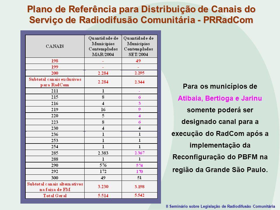 Plano de Referência para Distribuição de Canais do Serviço de Radiodifusão Comunitária - PRRadCom
