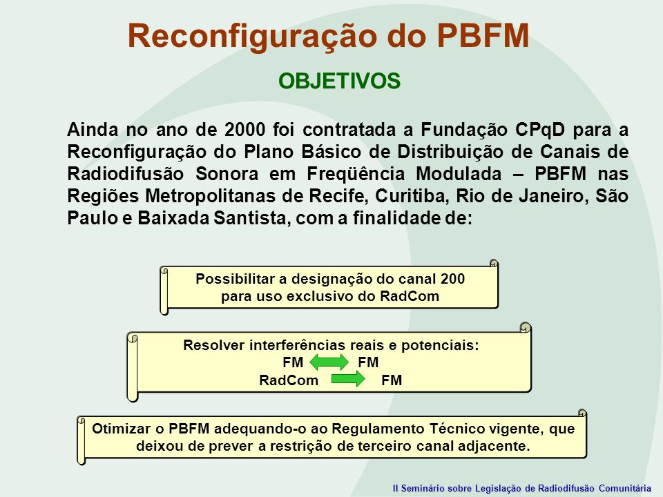 Reconfiguração do PBFM