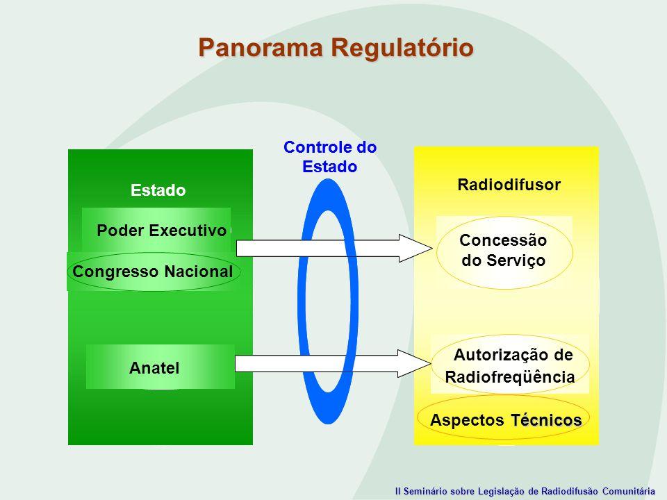 Panorama Regulatório Controle do Radiodifusor Estado Poder Executivo